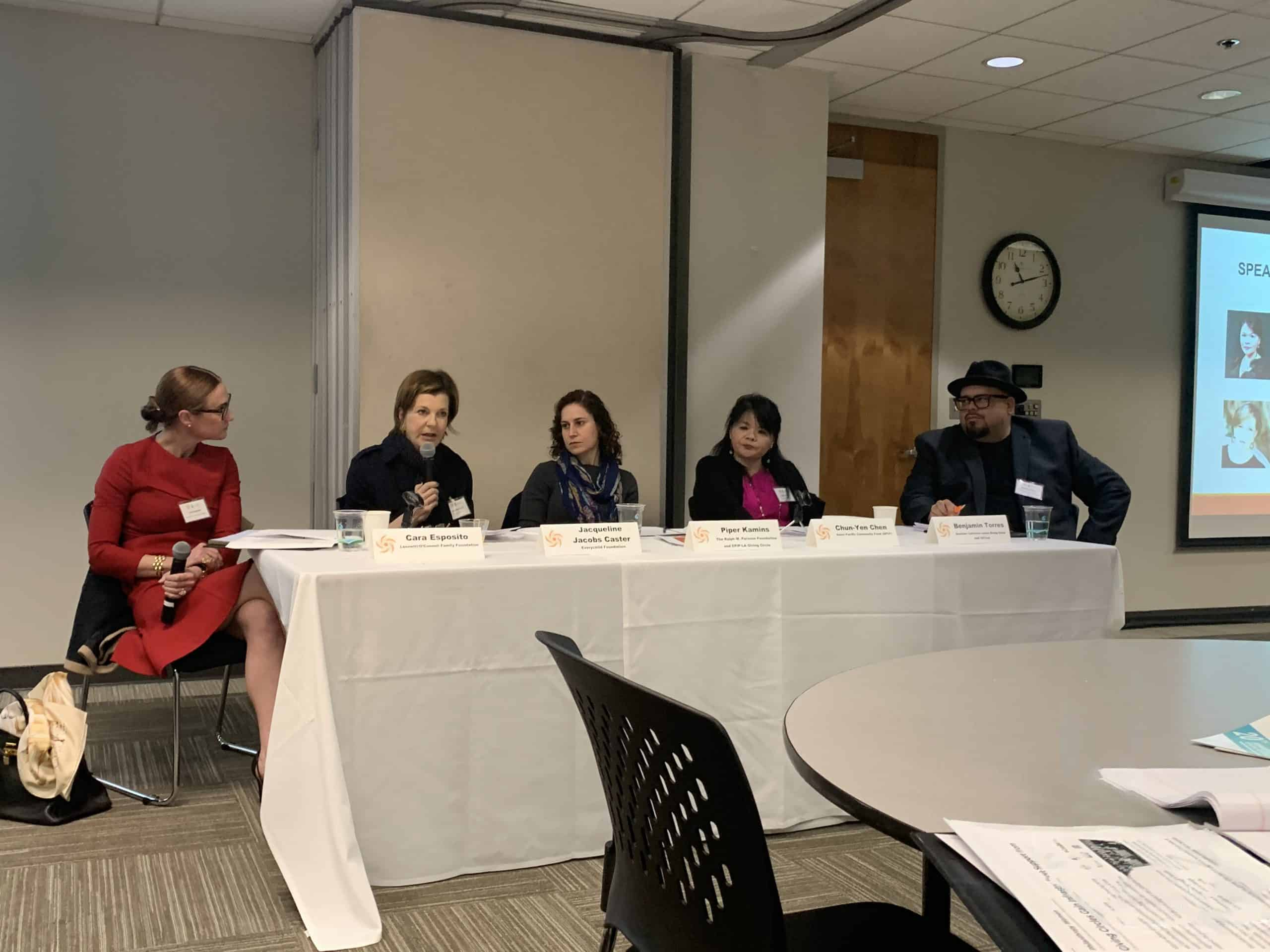 Symposium on The Power of Collective Giving
